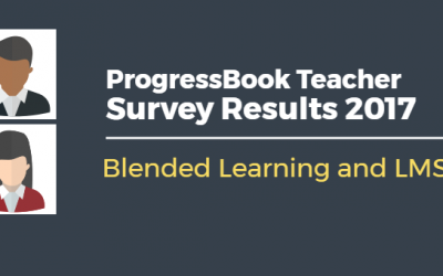 Blended Learning and LMS Use in Ohio Classrooms: ProgressBook Teacher Survey Results